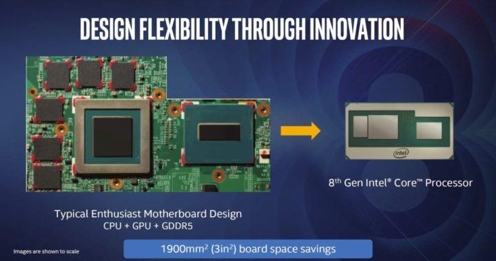 A improvável parceria entre a Intel e a AMD anunciada em 2018 terminou discretamente. A Intel continuará a disponibilizar drivers para os processadores